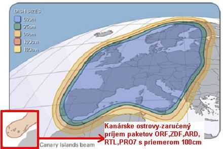 diagram Astra 1H 19E pre Kanarske ostrovy kde je zaruceny prijem TV ...