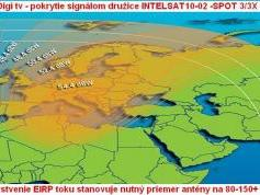 Intelsat 10-02 at 1,0W Digi TV pokrytie signalom