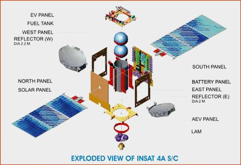 Insat 4A at 83 0°E Tata Sky | CZECH AND SLOVAK DX SATELLITE CLUB