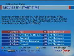Insat 4A at 83.0 e_indian footprint_TATA-Sky-receiver-decoder-PPV SHOWCASE movie-08