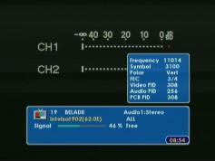 feeds Beladii 11 014 MHz V pol Middle East beam INT 902 62E 03